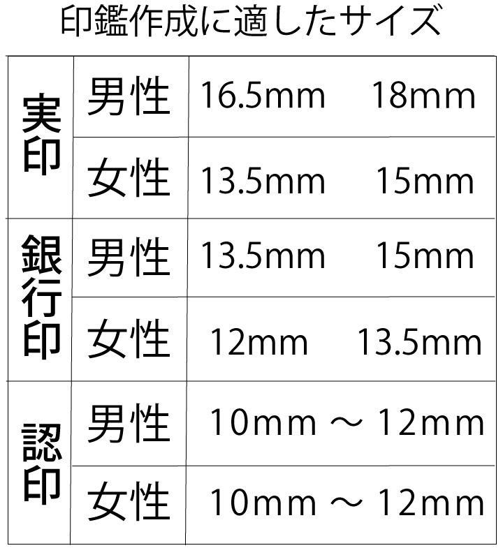 男女それぞれで印鑑作成に適したサイズがあります。