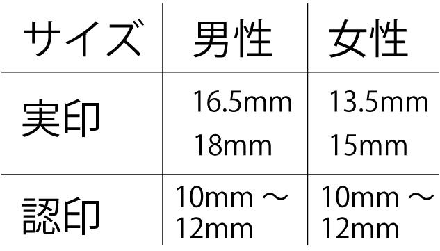 実印と認印で適するサイズは異なります